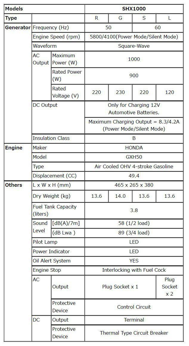مشخصات SHX1000
