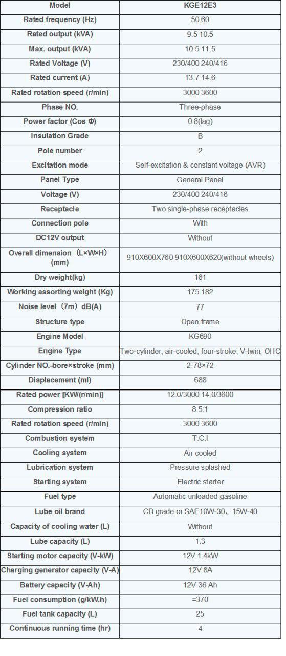 مشخصات KGE12E3