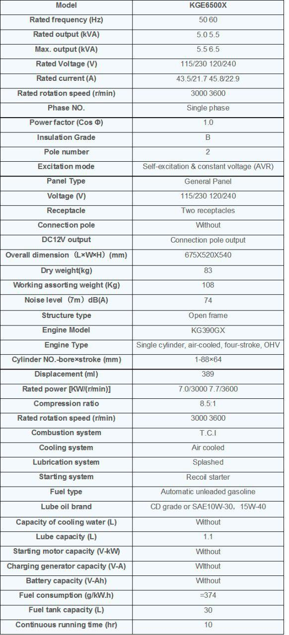 مشخصات KGE6500X