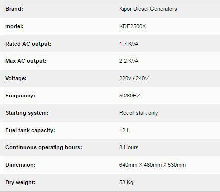 مشخصات کیپور دیزلی KDE2200