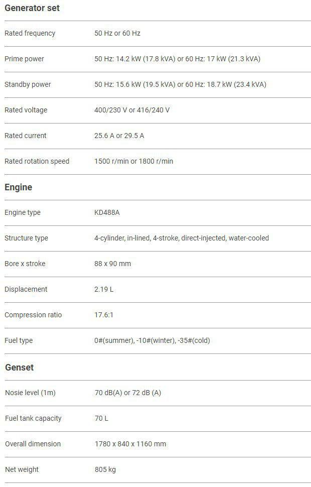 مشخصات کیپور دیزلی KDE23ss3