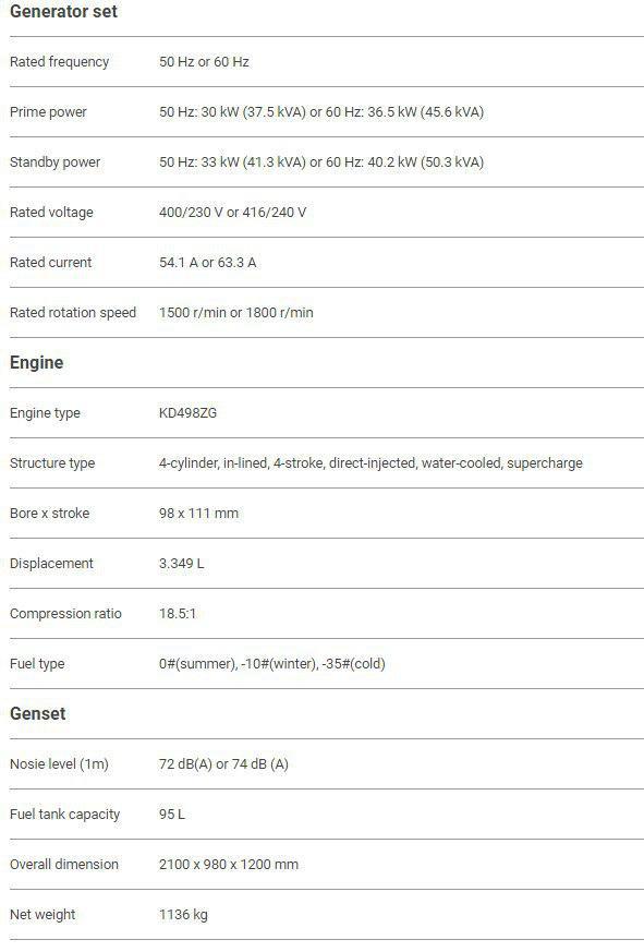 مشخصات کیپور دیزلی KDE46ss3