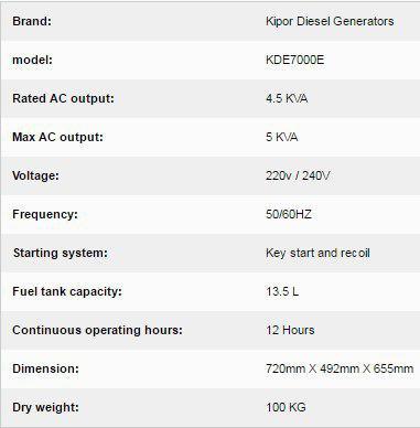 مشخصات کیپور دیزلی KDE7000E