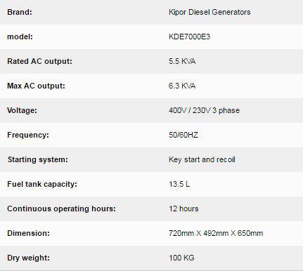 مشخصات کیپور دیزلی KDE7000E3