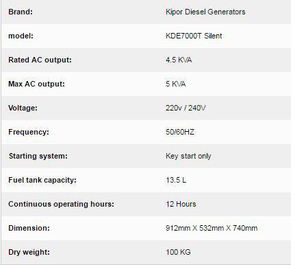 مشخصات کیپور دیزلی KDE7000T