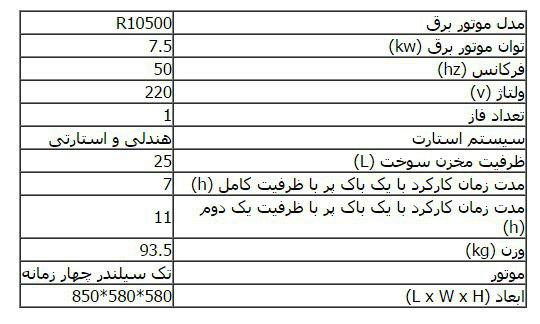 مشخصات R10500